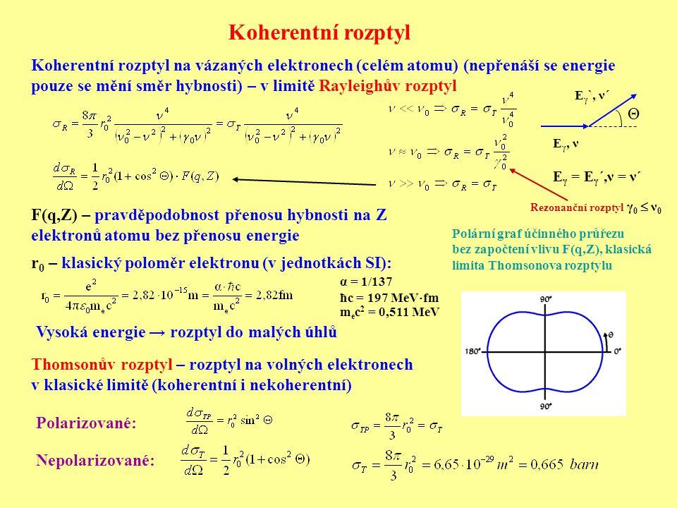 Koherentní rozptyl Koherentní rozptyl na vázaných elektronech (celém atomu) (nepřenáší se energie pouze se mění směr hybnosti) – v limitě Rayleighův r