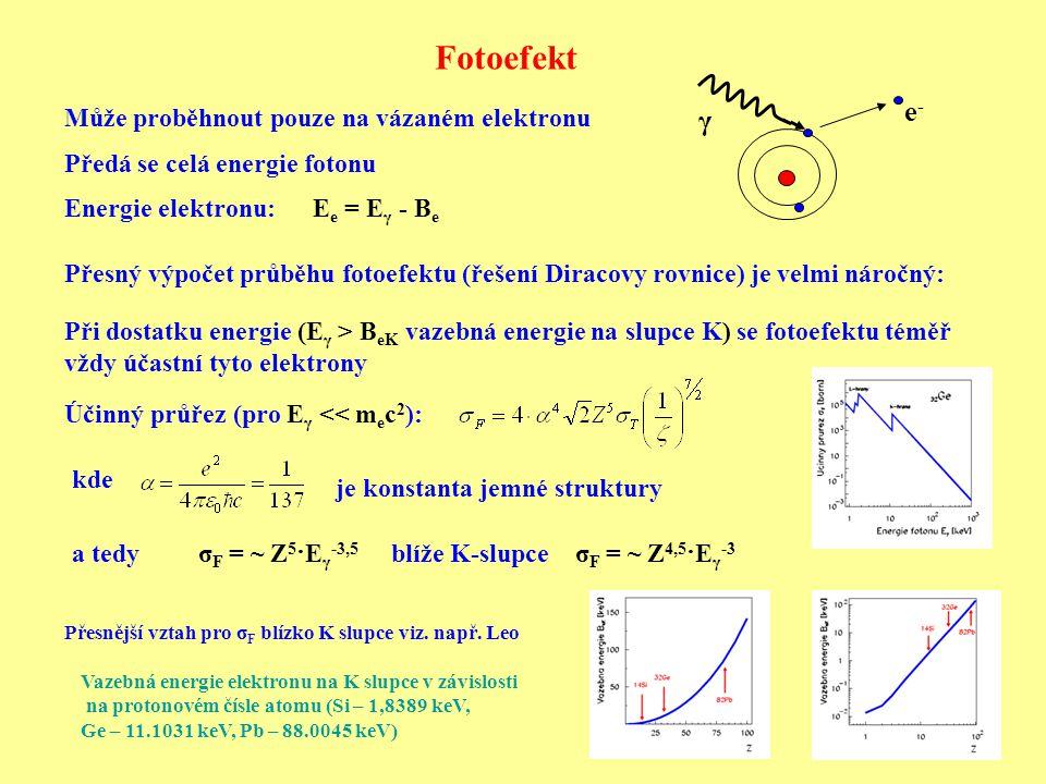 Fotoefekt Může proběhnout pouze na vázaném elektronu Předá se celá energie fotonu Energie elektronu: E e = E γ - B e a tedy σ F = ~ Z 5 ·E γ -3,5 blíž