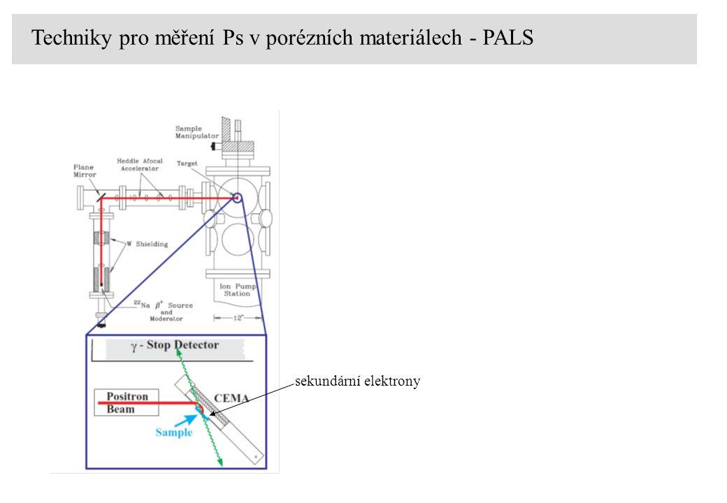 Techniky pro měření Ps v porézních materiálech - PALS sekundární elektrony