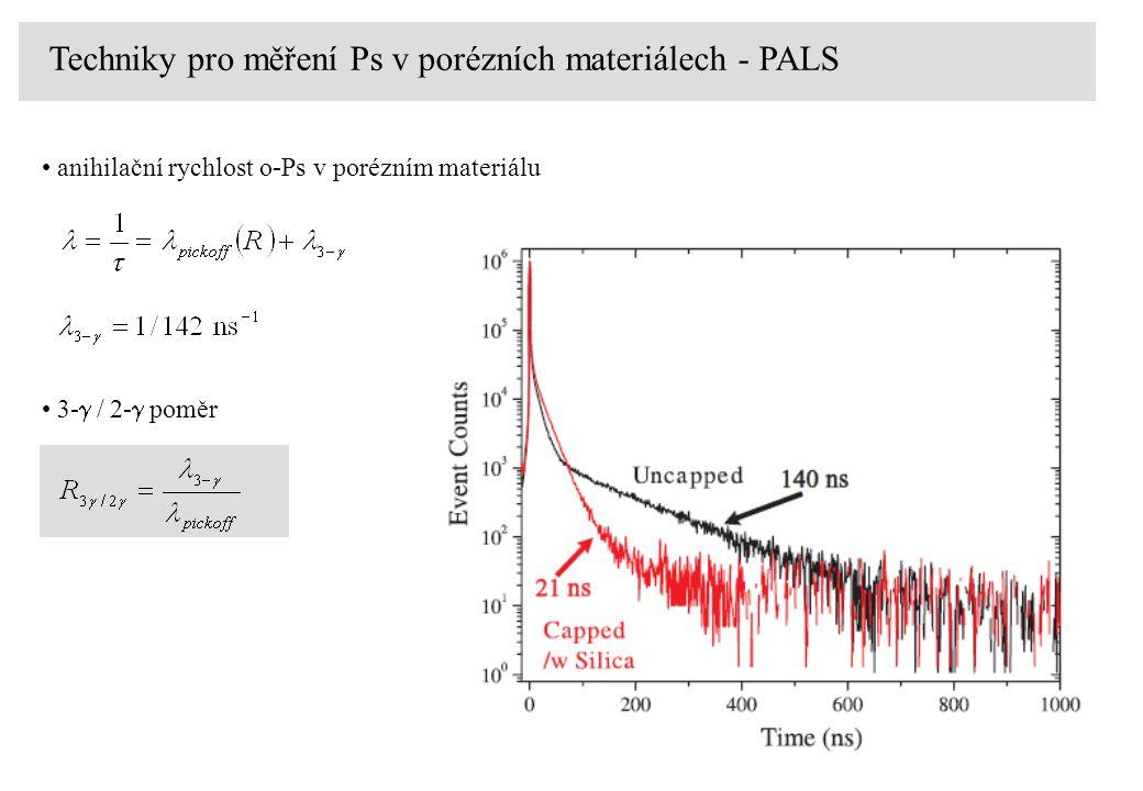 Techniky pro měření Ps v porézních materiálech - PALS anihilační rychlost o-Ps v porézním materiálu 3-  / 2-  poměr