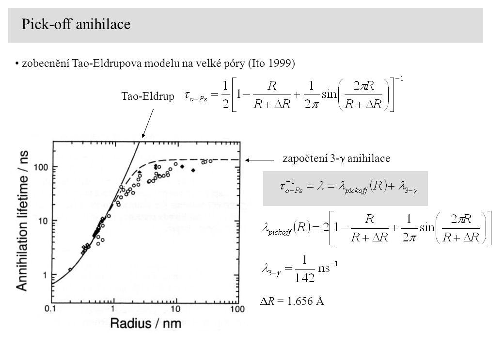 Pick-off anihilace zobecnění Tao-Eldrupova modelu na velké póry (Ito 1999) Ps uvnitř póru r < R - R a - žádná interakce se stěnou póru: Ps blízko stěny R - R a < r < R +  R - interakce Ps se stěnou póru: