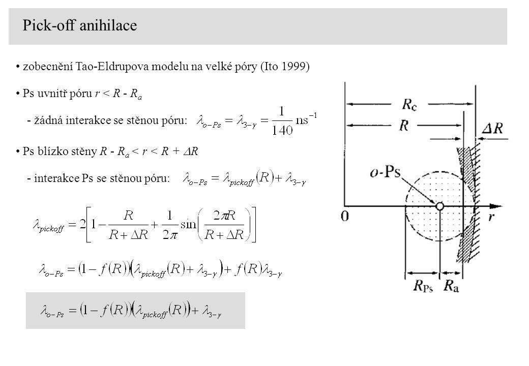 Pick-off anihilace zobecnění Tao-Eldrupova modelu na velké póry (Ito 1999) pravděpodobnost výskytu Ps uvnitř koule o poloměru R - R a pokud  (  ) = 1  b = 3