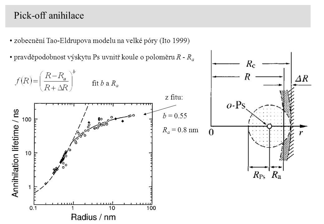 Pick-off anihilace zobecnění Tao-Eldrupova modelu na velké póry (Ito 1999) pravděpodobnost výskytu Ps uvnitř koule o poloměru R - R a fit b a R a b = 0.55 R a = 0.8 nm z fitu: