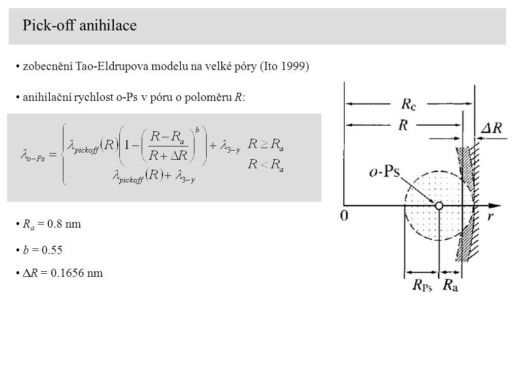 Pick-off anihilace zobecnění Tao-Eldrupova modelu na velké póry (Ito 1999) anihilační rychlost o-Ps v póru o poloměru R: R a = 0.8 nm b = 0.55  R = 0