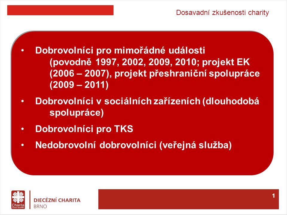 Dosavadní zkušenosti charity 1 Dobrovolníci pro mimořádné události (povodně 1997, 2002, 2009, 2010; projekt EK (2006 – 2007), projekt přeshraniční spolupráce (2009 – 2011) Dobrovolníci v sociálních zařízeních (dlouhodobá spolupráce) Dobrovolníci pro TKS Nedobrovolní dobrovolníci (veřejná služba) Dobrovolníci pro mimořádné události (povodně 1997, 2002, 2009, 2010; projekt EK (2006 – 2007), projekt přeshraniční spolupráce (2009 – 2011) Dobrovolníci v sociálních zařízeních (dlouhodobá spolupráce) Dobrovolníci pro TKS Nedobrovolní dobrovolníci (veřejná služba)
