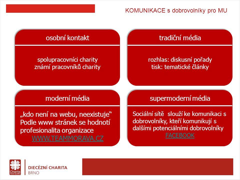 """3 tradiční média rozhlas: diskusní pořady tisk: tematické články tradiční média rozhlas: diskusní pořady tisk: tematické články supermoderní média Sociální sítě slouží ke komunikaci s dobrovolníky, kteří komunikují s dalšími potenciálními dobrovolníky FACEBOOK supermoderní média Sociální sítě slouží ke komunikaci s dobrovolníky, kteří komunikují s dalšími potenciálními dobrovolníky FACEBOOK moderní média """"kdo není na webu, neexistuje Podle www stránek se hodnotí profesionalita organizace WWW.TEAMMORAVA.CZ moderní média """"kdo není na webu, neexistuje Podle www stránek se hodnotí profesionalita organizace WWW.TEAMMORAVA.CZ osobní kontakt spolupracovníci charity známí pracovníků charity osobní kontakt spolupracovníci charity známí pracovníků charity KOMUNIKACE s dobrovolníky pro MU"""