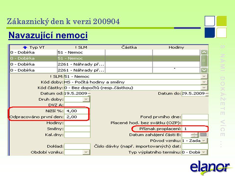 S NÁMI DOKÁŽETE VÍCE... Zákaznický den k verzi 200904 Navazující nemoci