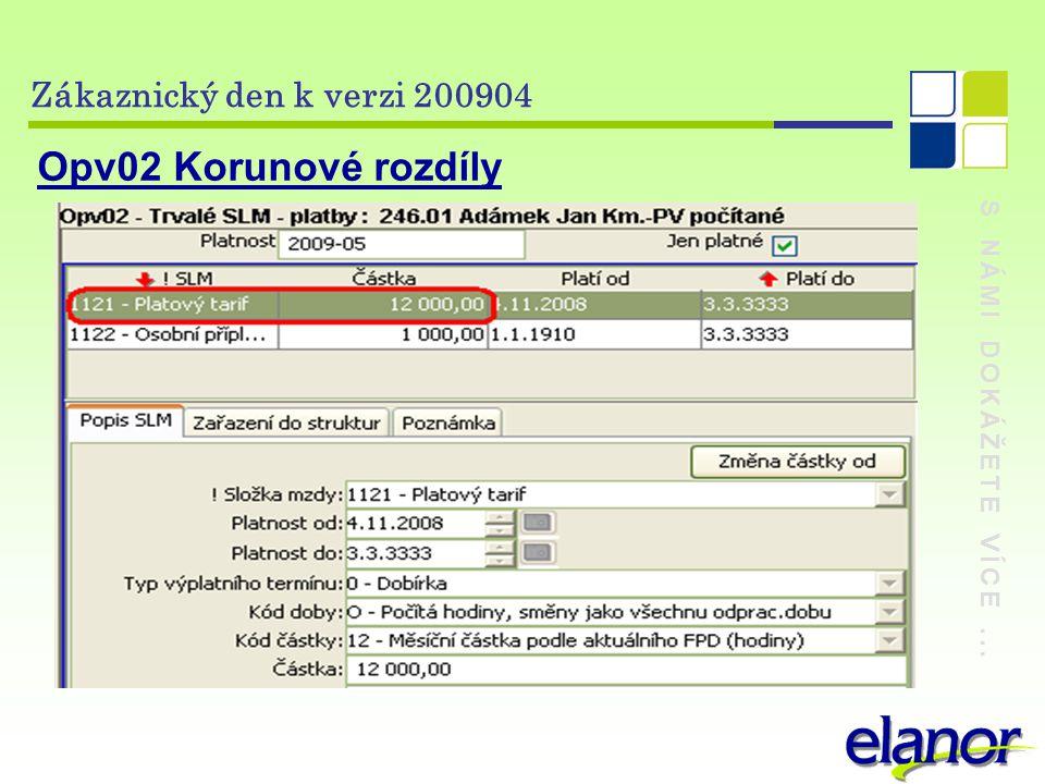 S NÁMI DOKÁŽETE VÍCE... Zákaznický den k verzi 200904 Opv02 Korunové rozdíly