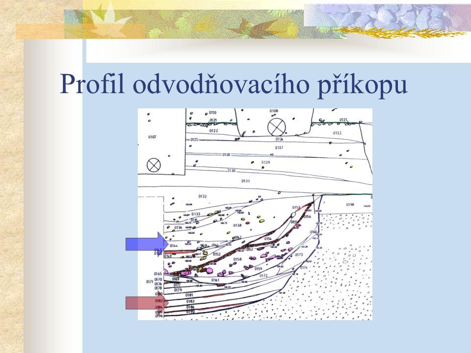 Profil odvodňovacího příkopu