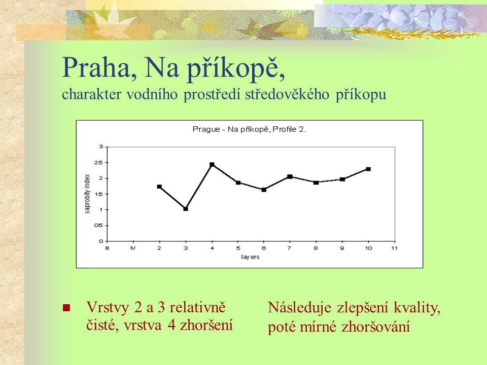 Praha, Na příkopě, charakter vodního prostředí středověkého příkopu Vrstvy 2 a 3 relativně čisté, vrstva 4 zhoršení Následuje zlepšení kvality, poté m