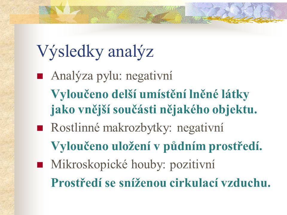 Analýza pylu: negativní Vyloučeno delší umístění lněné látky jako vnější součásti nějakého objektu. Rostlinné makrozbytky: negativní Vyloučeno uložení