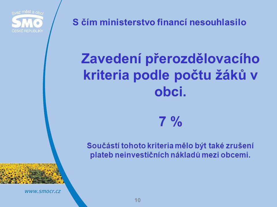 10 S čím ministerstvo financí nesouhlasilo Zavedení přerozdělovacího kriteria podle počtu žáků v obci.