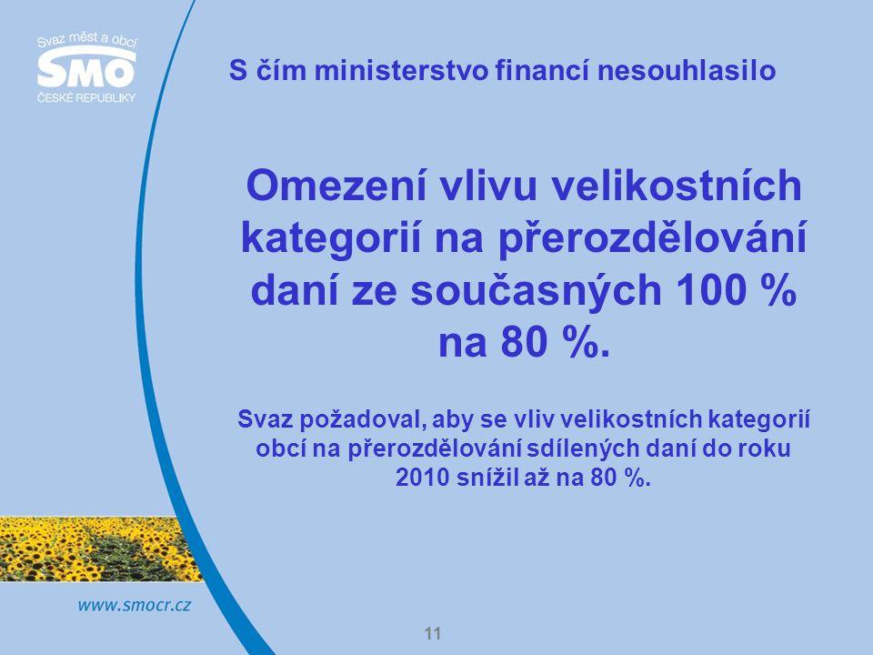 11 S čím ministerstvo financí nesouhlasilo Omezení vlivu velikostních kategorií na přerozdělování daní ze současných 100 % na 80 %.