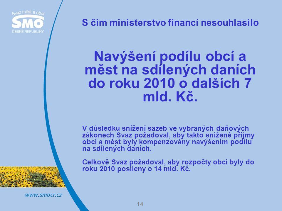 14 S čím ministerstvo financí nesouhlasilo Navýšení podílu obcí a měst na sdílených daních do roku 2010 o dalších 7 mld.