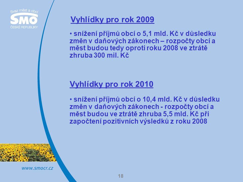 18 Vyhlídky pro rok 2009 snížení příjmů obcí o 5,1 mld.