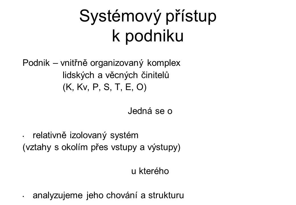 Systémový přístup k podniku Podnik – vnitřně organizovaný komplex lidských a věcných činitelů (K, Kv, P, S, T, E, O) Jedná se o relativně izolovaný sy