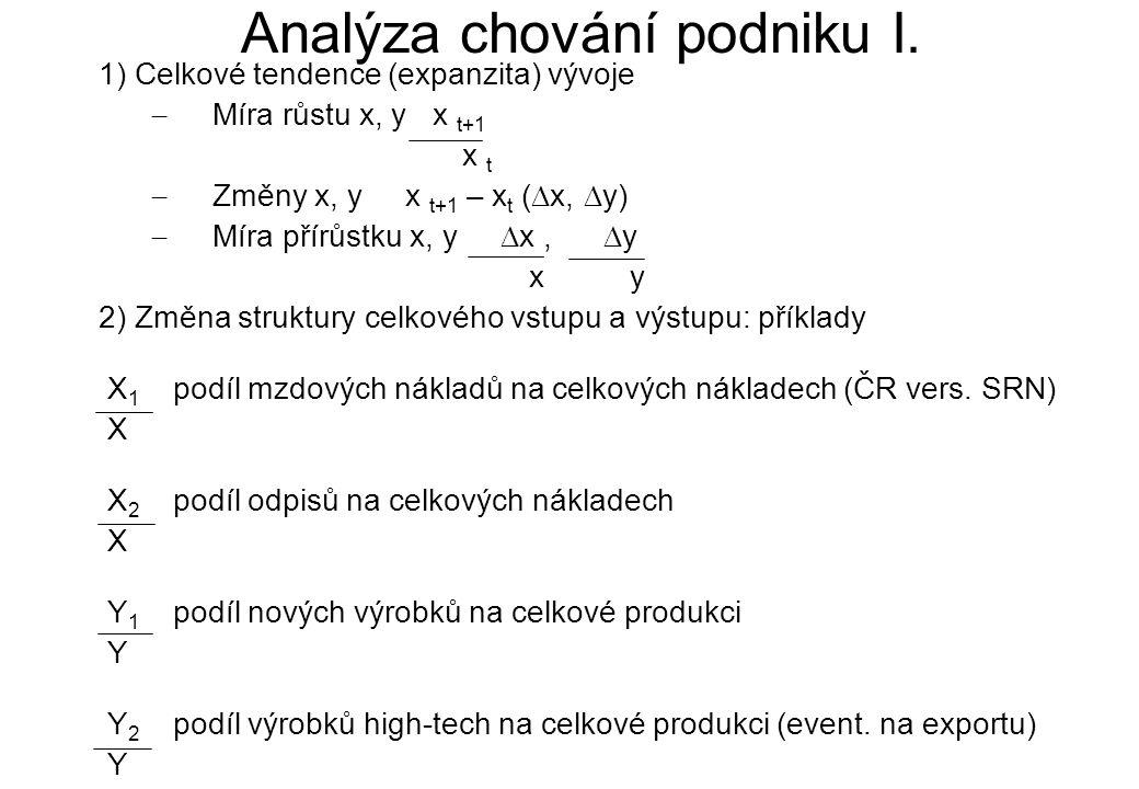 Analýza chování podniku I. 1) Celkové tendence (expanzita) vývoje  Míra růstu x, y x t+1 x t  Změny x, y x t+1 – x t (  x,  y)  Míra přírůstku x,