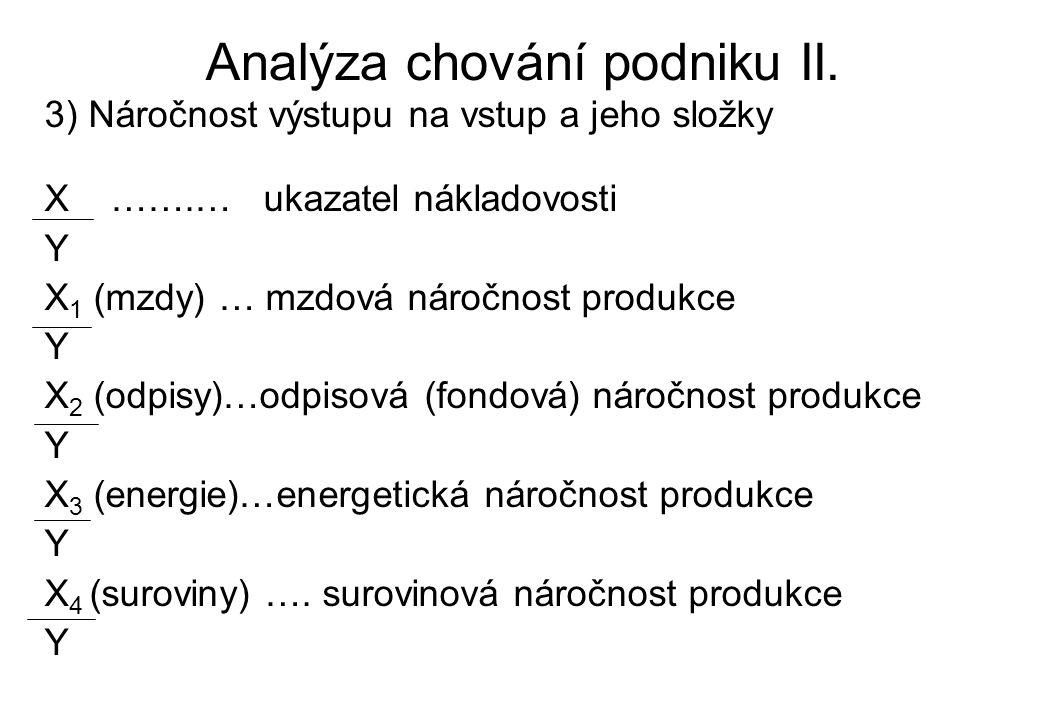 Analýza chování podniku II. 3) Náročnost výstupu na vstup a jeho složky X …….… ukazatel nákladovosti Y X 1 (mzdy) … mzdová náročnost produkce Y X 2 (o