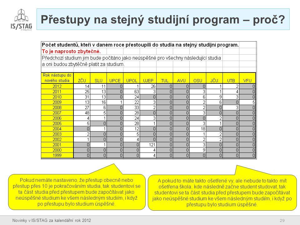 29 Novinky v IS/STAG za kalendářní rok 2012 Přestupy na stejný studijní program – proč? Pokud nemáte nastaveno, že přestup obecně nebo přestup přes 10