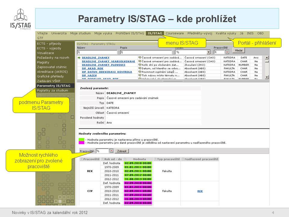 4 Novinky v IS/STAG za kalendářní rok 2012 Parametry IS/STAG – kde prohlížet Možnost rychlého zobrazení pro zvolené pracoviště Portál - přihlášení men