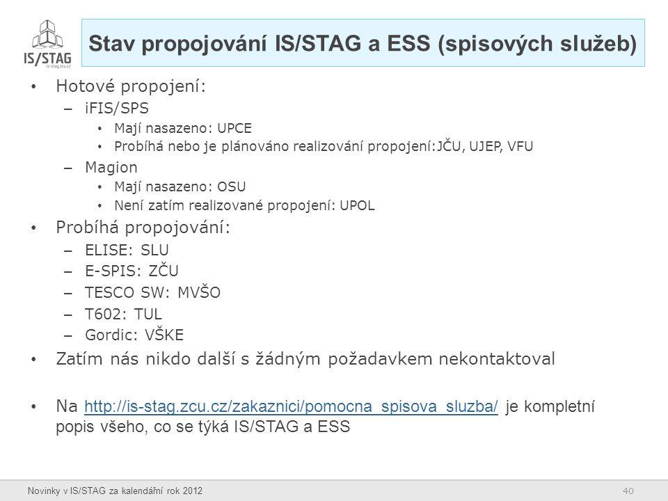 40 Novinky v IS/STAG za kalendářní rok 2012 Stav propojování IS/STAG a ESS (spisových služeb) Hotové propojení: – iFIS/SPS Mají nasazeno: UPCE Probíhá