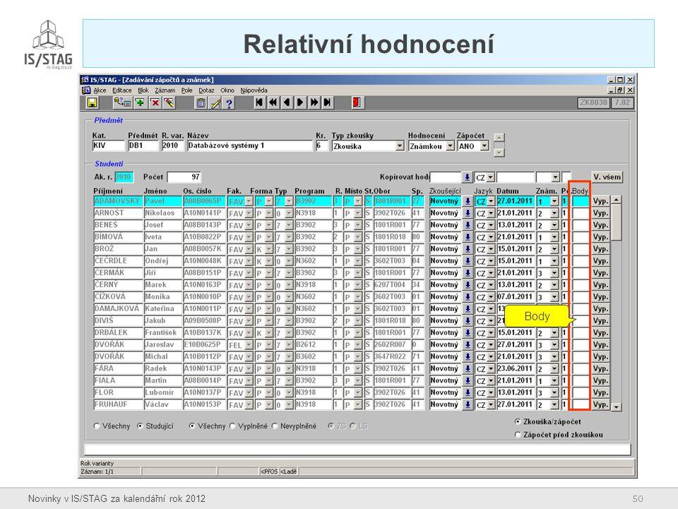 50 Novinky v IS/STAG za kalendářní rok 2012 Relativní hodnocení Body