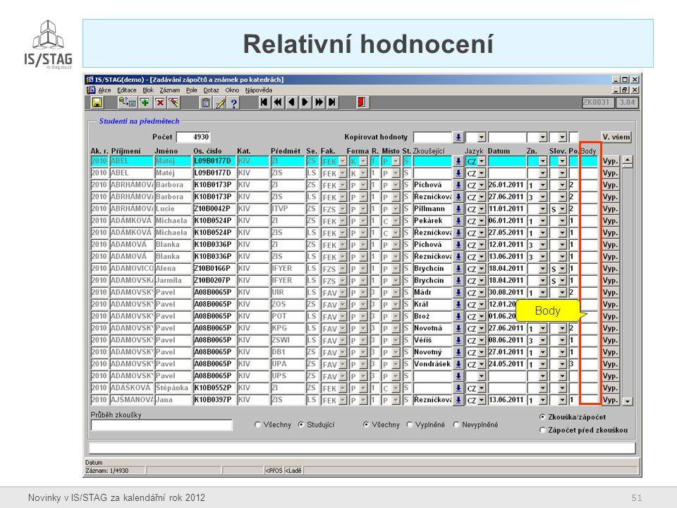 51 Novinky v IS/STAG za kalendářní rok 2012 Relativní hodnocení Body