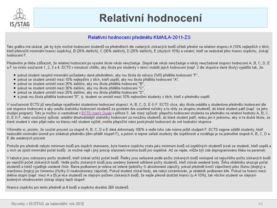 55 Novinky v IS/STAG za kalendářní rok 2012 Relativní hodnocení
