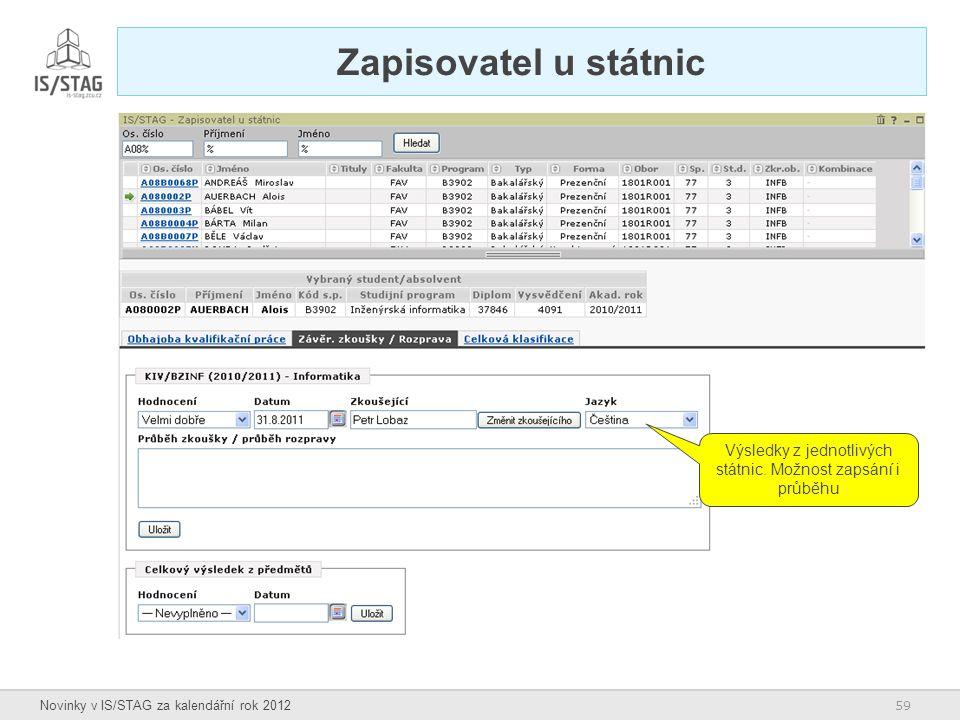 59 Novinky v IS/STAG za kalendářní rok 2012 Zapisovatel u státnic Výsledky z jednotlivých státnic. Možnost zapsání i průběhu