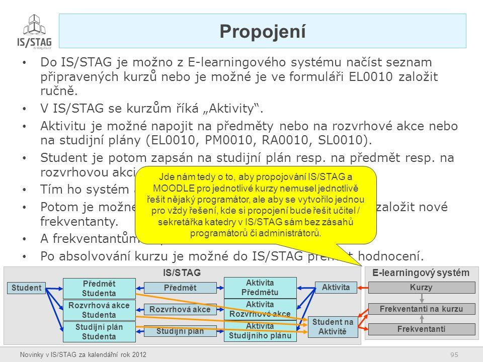 95 Novinky v IS/STAG za kalendářní rok 2012 Propojení Do IS/STAG je možno z E-learningového systému načíst seznam připravených kurzů nebo je možné je