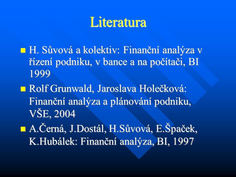 Finanční analýza BIVŠ, Praha Ing.