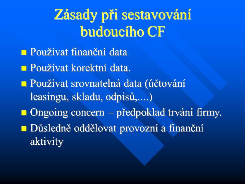 Cash flow (CF) 9 Aby byl získám odhad CF z provozní činnosti, musejí být odpisy, které jsou nehotovostním nákladem, přičteny zpět k čistému zisku.