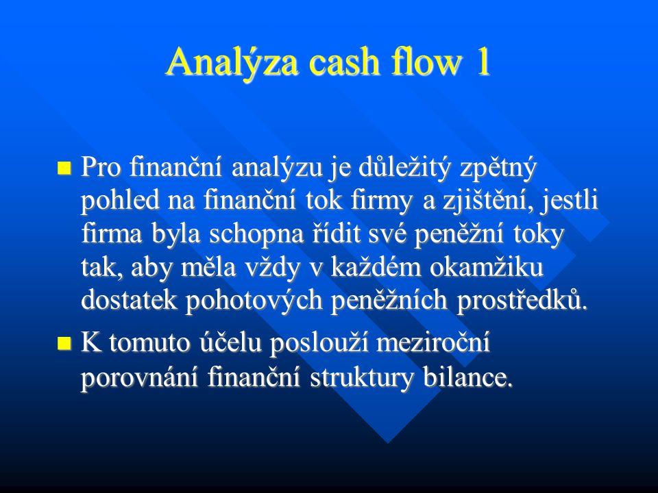 Zásady při sestavování budoucího CF Používat finanční data Používat finanční data Používat korektní data.