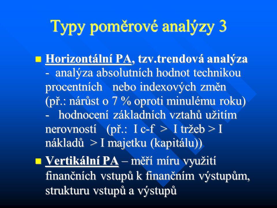 Typy poměrové analýzy 2 Komparativní PA – porovnává poměrové ukazatele s jinou firmou v odvětví nebo s nějak stanovenými průměrnými ukazateli pro odvětví.