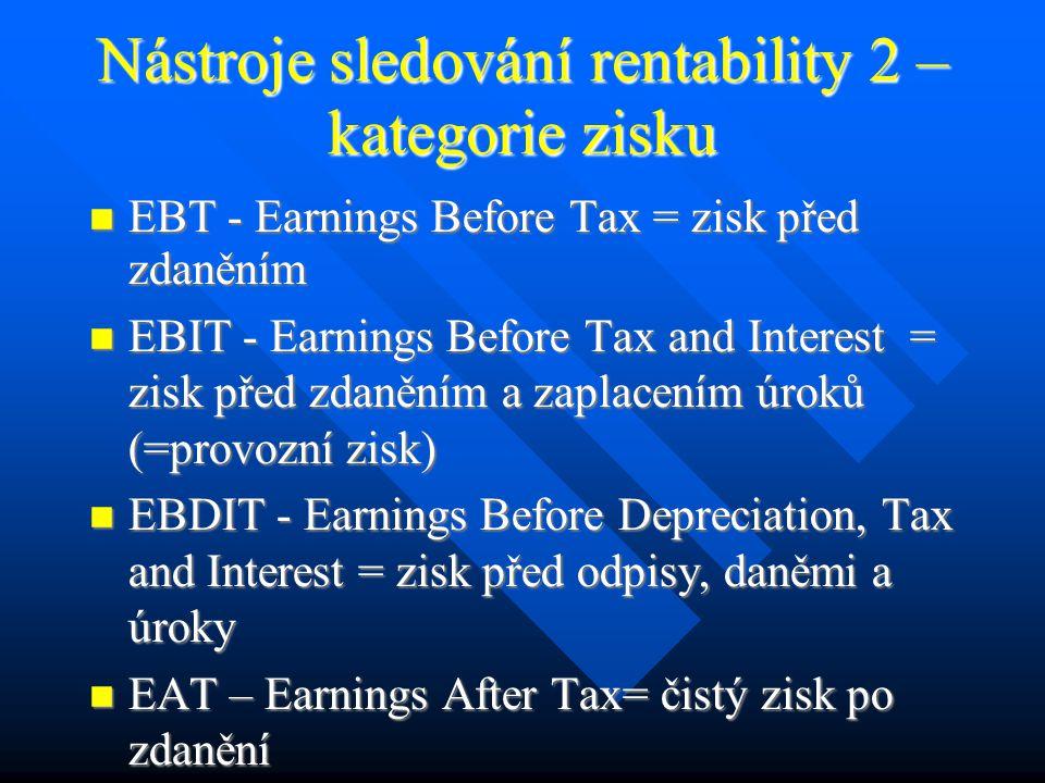 Nástroje sledování rentability 1 Rentabilita = zisk/základna, s jejíž pomocí bylo zisku dosaženo (např.