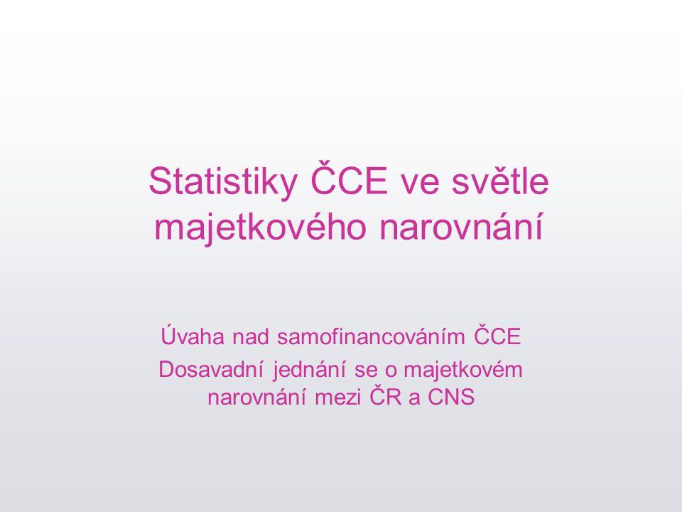 Statistiky ČCE ve světle majetkového narovnání Úvaha nad samofinancováním ČCE Dosavadní jednání se o majetkovém narovnání mezi ČR a CNS