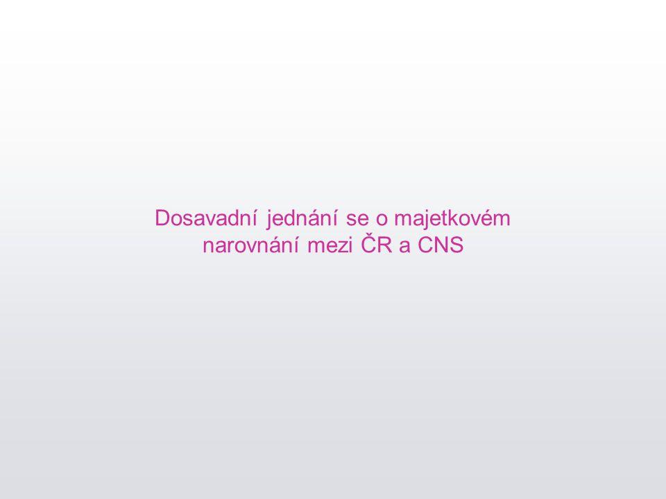 Dosavadní jednání se o majetkovém narovnání mezi ČR a CNS