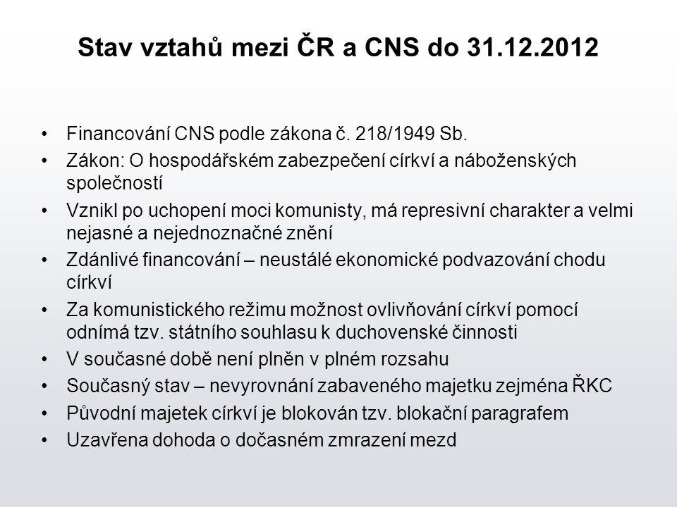 Stav vztahů mezi ČR a CNS do 31.12.2012 Financování CNS podle zákona č.