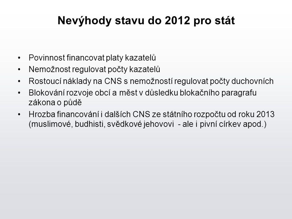 Nevýhody stavu do 2012 pro stát Povinnost financovat platy kazatelů Nemožnost regulovat počty kazatelů Rostoucí náklady na CNS s nemožností regulovat