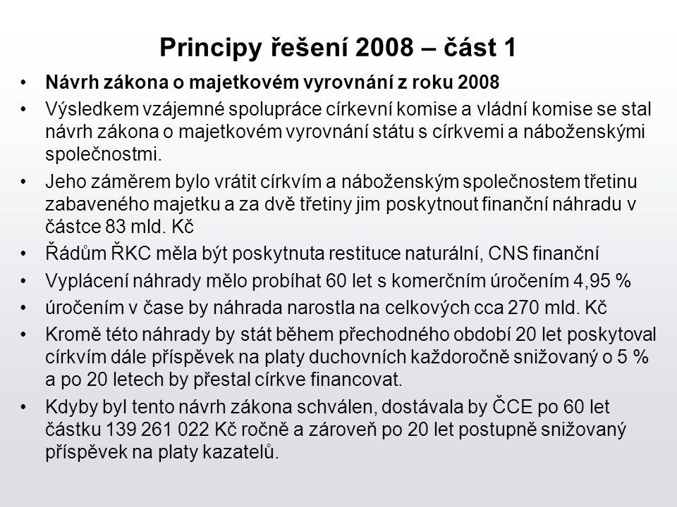 Principy řešení 2008 – část 1 Návrh zákona o majetkovém vyrovnání z roku 2008 Výsledkem vzájemné spolupráce církevní komise a vládní komise se stal ná
