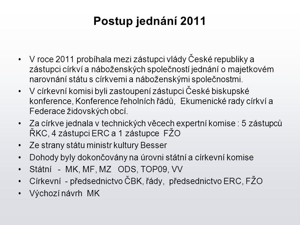 Postup jednání 2011 V roce 2011 probíhala mezi zástupci vlády České republiky a zástupci církví a náboženských společností jednání o majetkovém narovnání státu s církvemi a náboženskými společnostmi.