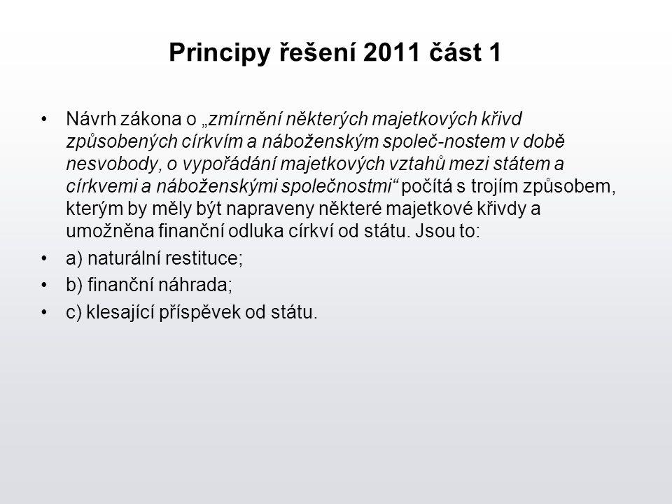"""Principy řešení 2011 část 1 Návrh zákona o """"zmírnění některých majetkových křivd způsobených církvím a náboženským společ-nostem v době nesvobody, o v"""