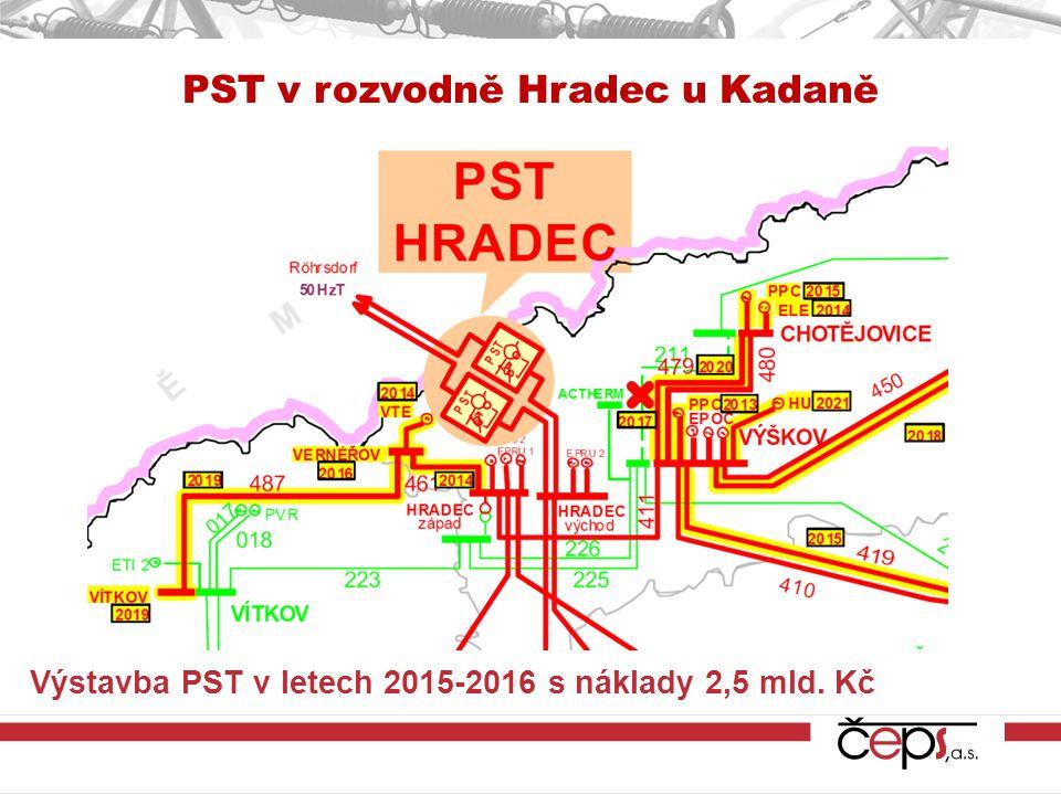 Výstavba PST v letech 2015-2016 s náklady 2,5 mld. Kč PST v rozvodně Hradec u Kadaně