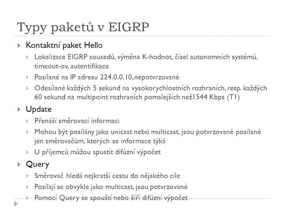 Typy paketů v EIGRP  Kontaktní paket Hello  Lokalizace EIGRP sousedů, výměna K-hodnot, čísel autonomních systémů, timeout-ov, autentifikace  Posílané na IP adresu 224.0.0.10, nepotvrzované  Odesílané každých 5 sekund na vysokorychlostních rozhraních, resp.