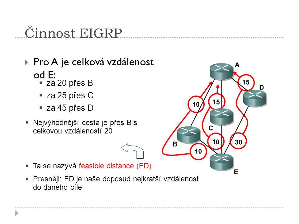 Činnost EIGRP  Pro A je celková vzdálenost od E:  Nejvýhodnější cesta je přes B s celkovou vzdáleností 20  za 20 přes B  za 25 přes C  za 45 přes D  Ta se nazývá feasible distance (FD)  Presněji: FD je naše doposud nejkratší vzdálenost do daného cíle