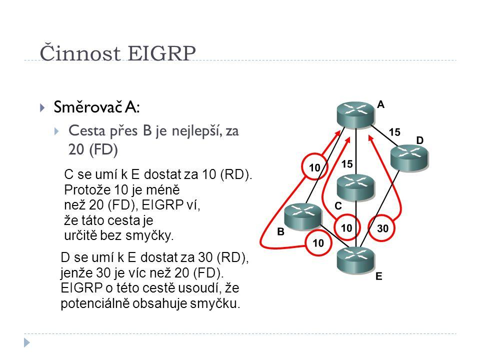 Činnost EIGRP  Směrovač A:  Cesta přes B je nejlepší, za 20 (FD) C se umí k E dostat za 10 (RD).
