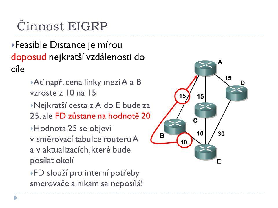 Činnost EIGRP  Feasible Distance je mírou doposud nejkratší vzdálenosti do cíle  Ať např.