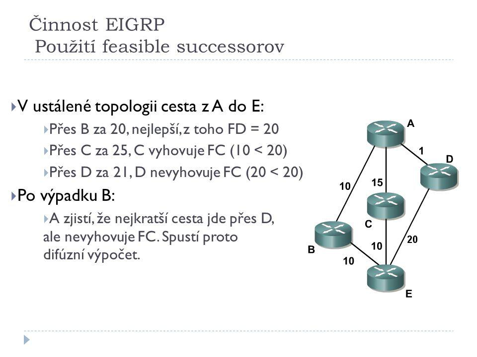 Činnost EIGRP Použití feasible successorov  V ustálené topologii cesta z A do E:  Přes B za 20, nejlepší, z toho FD = 20  Přes C za 25, C vyhovuje FC (10 < 20)  Přes D za 21, D nevyhovuje FC (20 < 20)  Po výpadku B:  A zjistí, že nejkratší cesta jde přes D, ale nevyhovuje FC.
