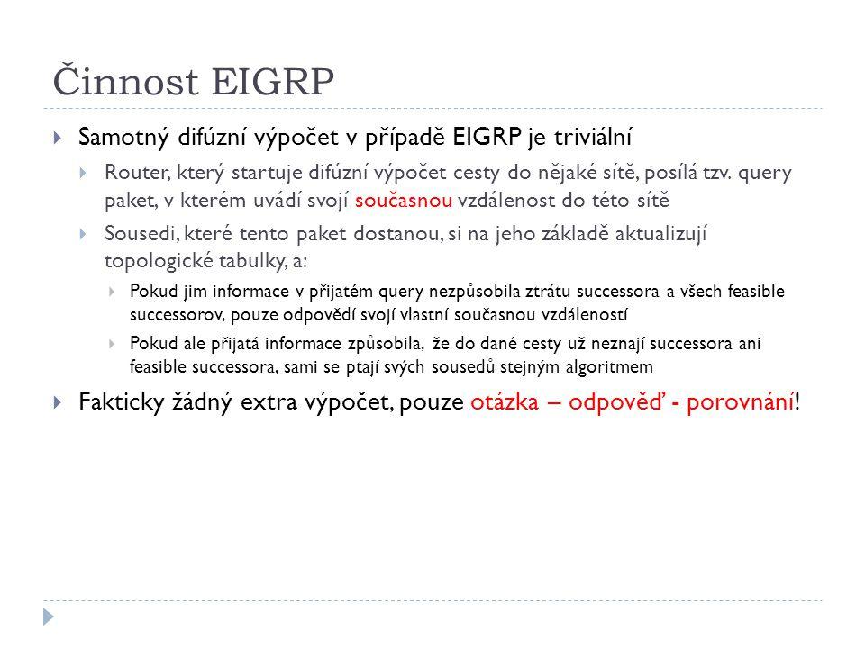Činnost EIGRP  Samotný difúzní výpočet v případě EIGRP je triviální  Router, který startuje difúzní výpočet cesty do nějaké sítě, posílá tzv.
