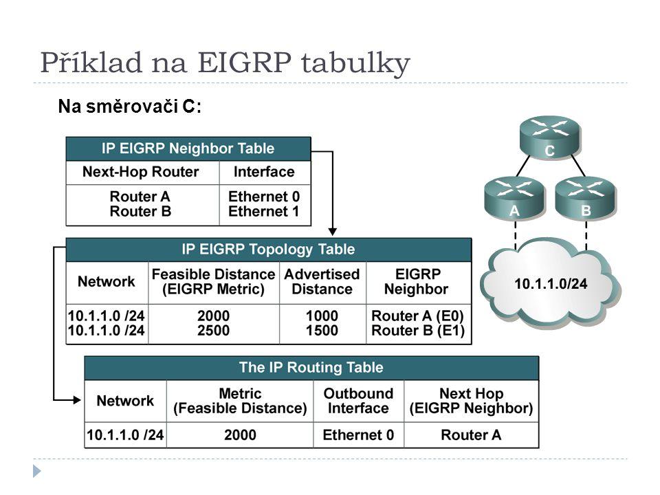Příklad na EIGRP tabulky Na směrovači C: